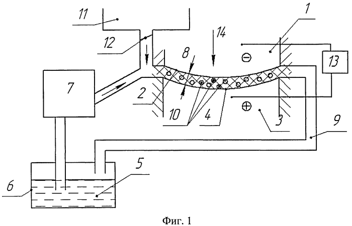 Способ термоэрозионной обработки