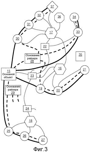 Система подводной добычи углеводородов