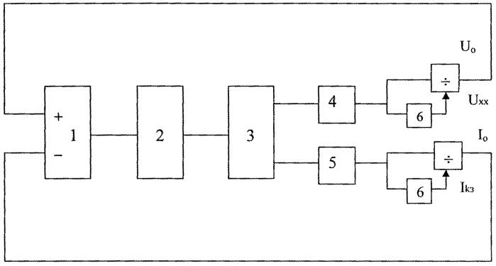 Способ электроэрозионного профилирования шлифовального круга на токопроводящей связке