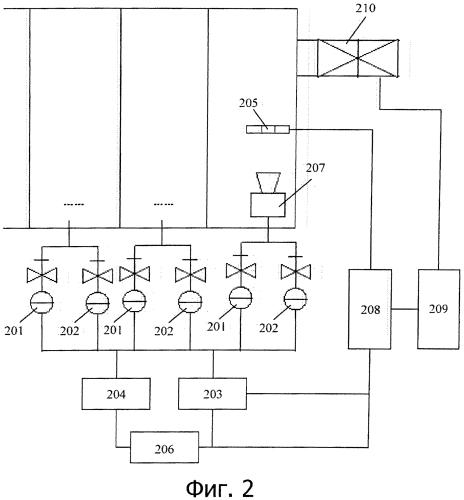 Способ и устройство управления давлением в печи отжига непрерывного действия