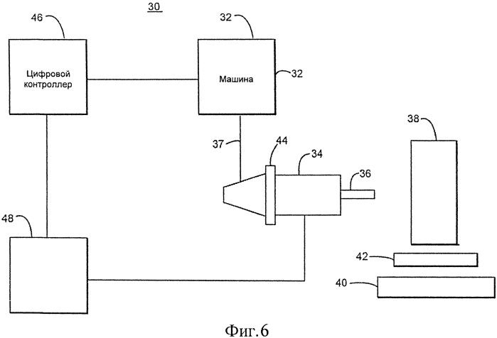 Способ и устройство коррекции инструмента