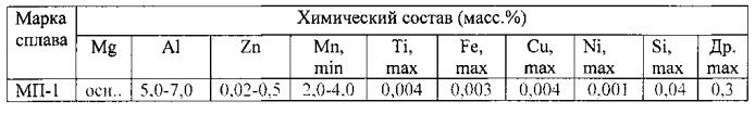 Скребок центратор-протектор