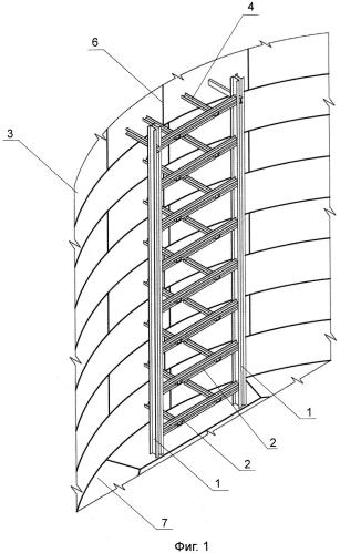 Устройство для монтажа рулонных резервуаров со ступенчатыми монтажными стыками стенки