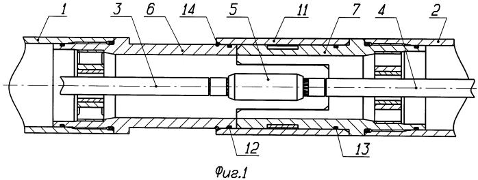 Насос центробежный модульный