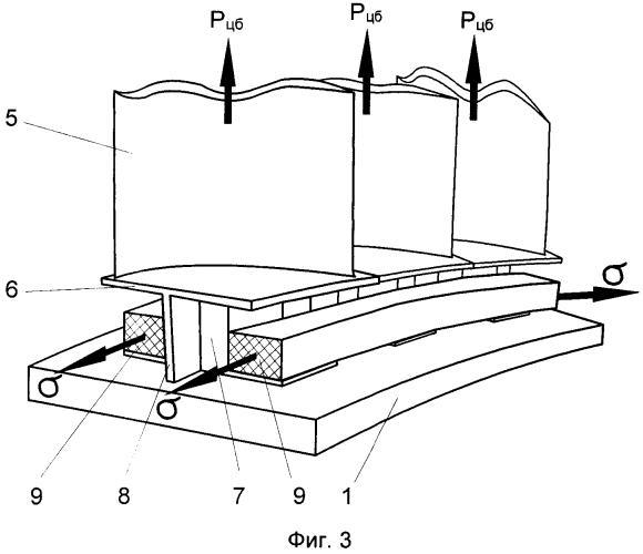 Ротор барабанного типа осевого компрессора