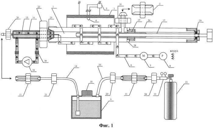 Устройство для моделирования процессов разложения смазочных масел в компрессорах авиационных газотурбинных двигателей