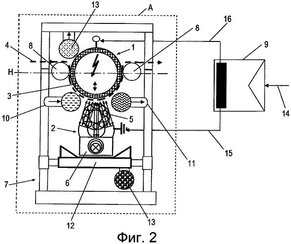 Способ обработки поверхности подложки и устройство для осуществления этого способа