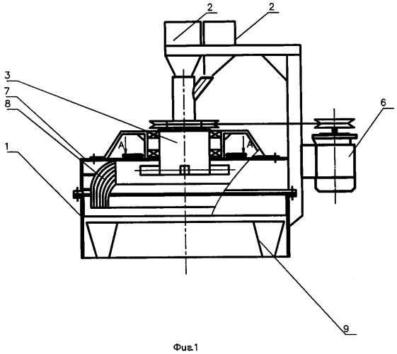 Центробежный смеситель сыпучих материалов