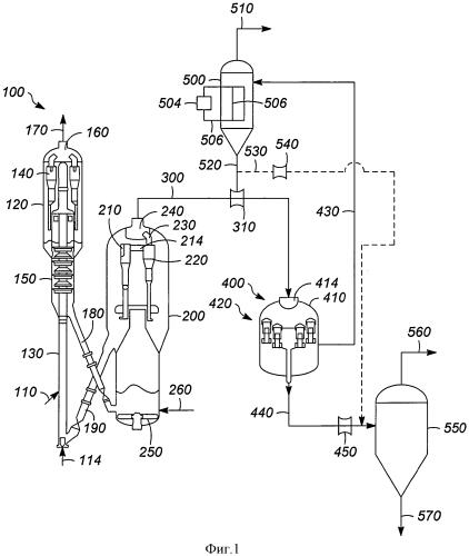 Способ отделения твердых частиц от газового потока
