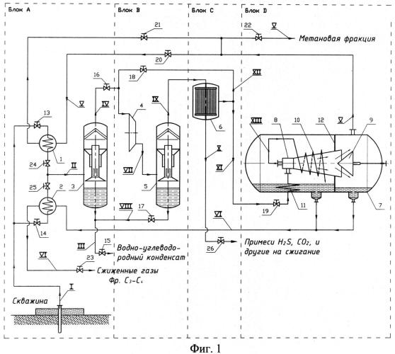 Способ комплексной осушки и очистки попутного нефтяного газа центробежной сепарацией и мембранной фильтрацией с последующим вихревым сжижением