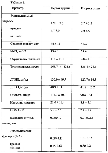 Способ диагностики инсулинорезистентности