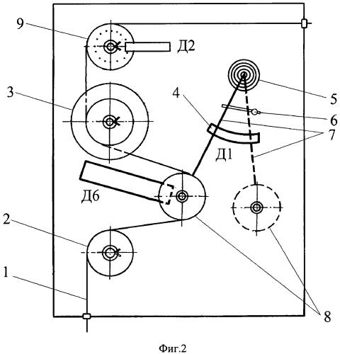 Способ оперативного определения характеристик функционирования швейной машины