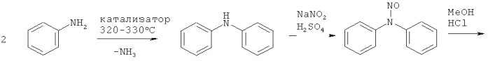 Способ получения 4-аминодифениламина и его алкилированных производных