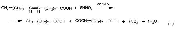 Способ получения алифатических карбоновых кислот