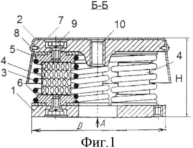 Виброизолятор сетчатый