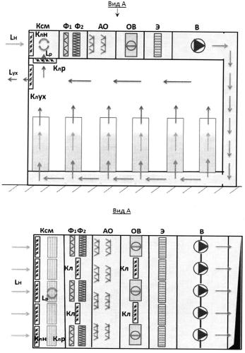 Система технологического кондиционирования воздуха центра обработки данных
