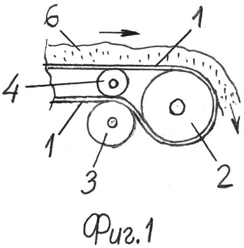 Однобарабанный привод ленточного контейнера
