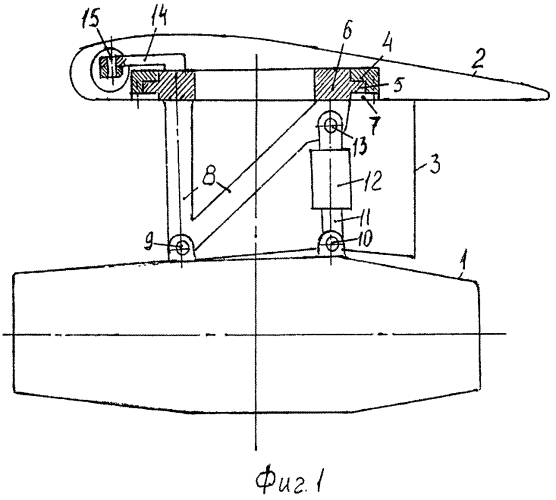 Крепление авиадвигателя к крылу