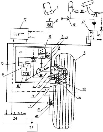 Система торможения колес шасси самолета