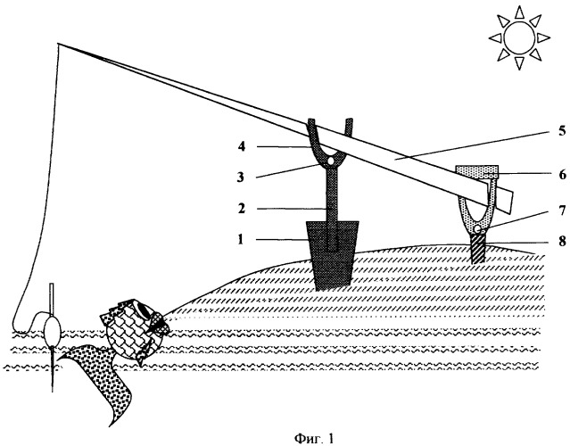 рогатка для рыбалки stonfo