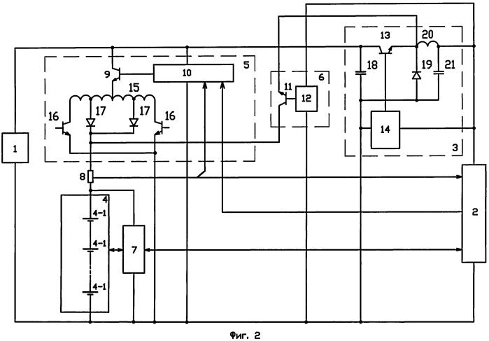Способ эскплуатации никель-водородных аккумуляторных батарей системы электропитания космического аппарата, эксплуатирующегося на низкой околоземной орбите