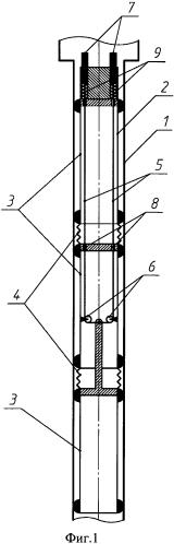 Способ и устройство для непрерывного контроля изгиба трубы технологического канала