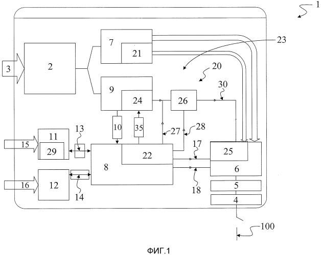 Блок переключателя и соответствующий способ