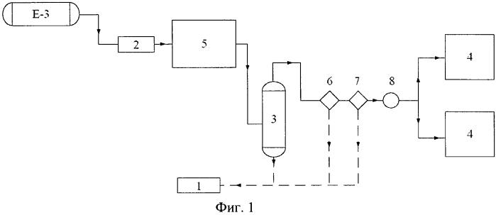 Способ дополнительной осушки и очистки попутного нефтяного газа с содержанием сероводорода для дальнейшего его использования в качестве топлива в газогенераторных установках и система для его осуществления