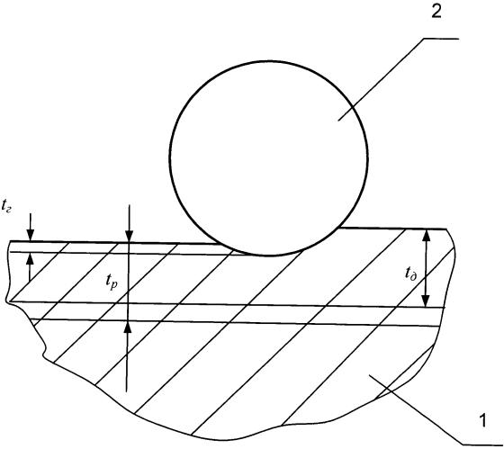 Способ токарной обработки заготовок из капролона