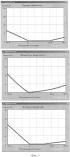 Устройство составления по различным критериям оптимизации экономически наилучшего кормового рациона и приготовления экономически наилучшей кормовой смеси при программируемом росте животных и птицы и при наличии информации о потреблении ими кормосмеси и об их живой массе