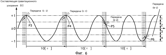 Система контроля давления воздуха в шинах
