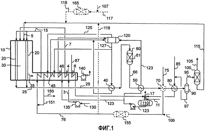 Способ производства водорода с высоким содержанием отводимого пара