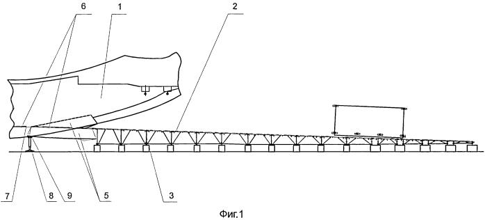 Способ погрузки грузов в самолет и средство для его осуществления