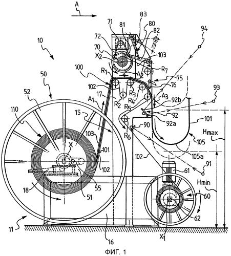 Способ и устройство для разматывания удлиненного элемента, снабженного двумя техническими тканями, для сборки шин для колес транспортных средств