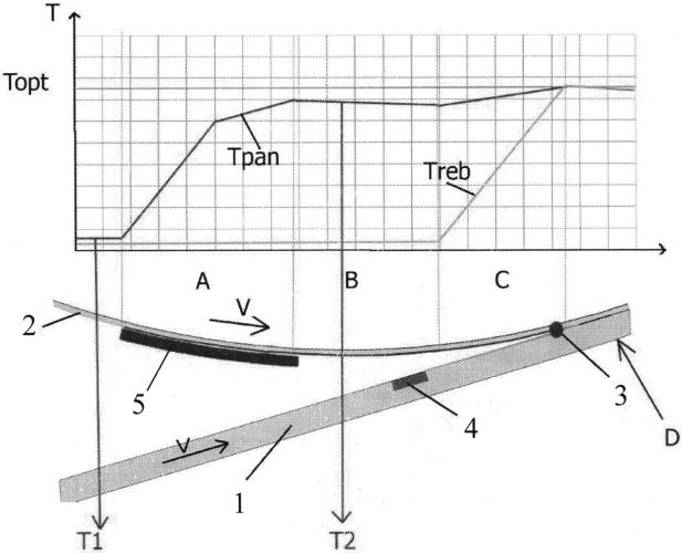 Способ автоматической сварки токами высокой частоты профиля типа ребро-поверхность