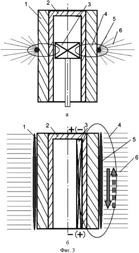 Способ нанесения покрытия и электродуговой испаритель для осуществления способа