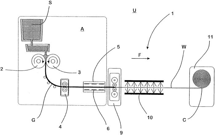 Способ производства горячекатаного плоского стального проката