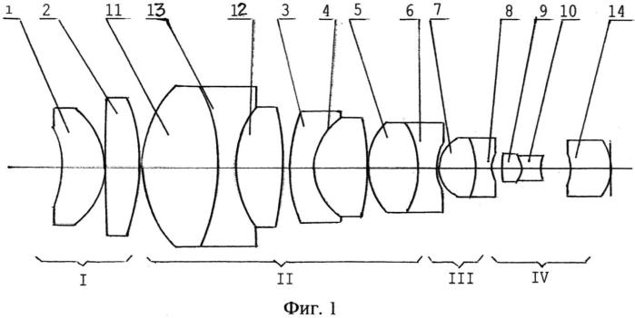 Планапохроматический микрообъектив большого увеличения с увеличенным рабочим расстоянием
