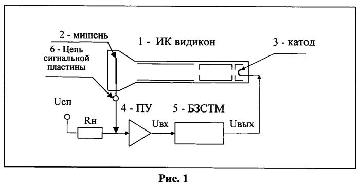 Устройство на основе инфракрасного видикона