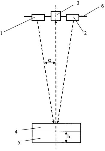 Устройство для определения коэффициента световозвращения стеклянных микрошариков
