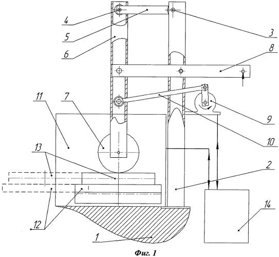 Машина для определения колееобразования асфальтобетонных покрытий прокатыванием нагруженного колеса (варианты)
