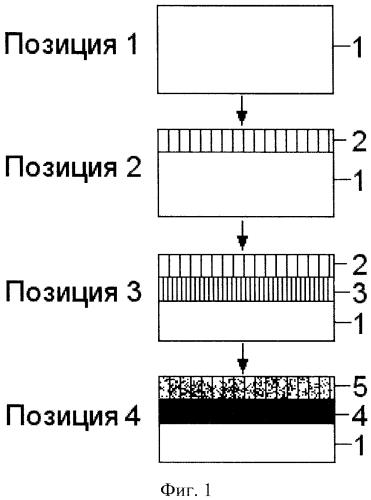 Способ получения многослойной структуры пористый кремний на изоляторе