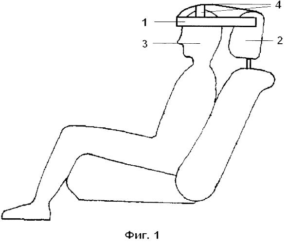 Устройство защиты головы и шеи