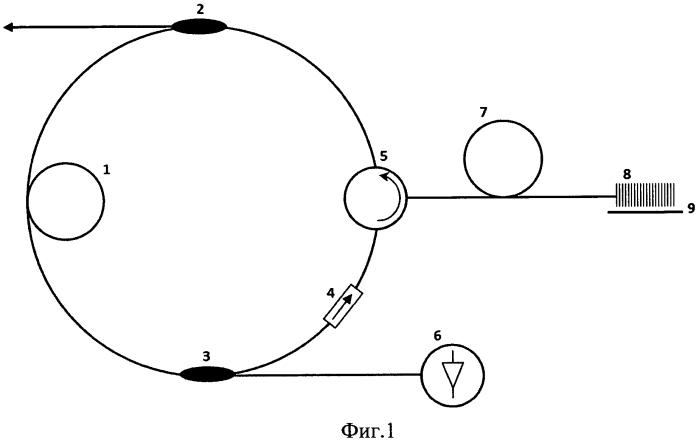 Узкополосный кольцевой волоконный лазер