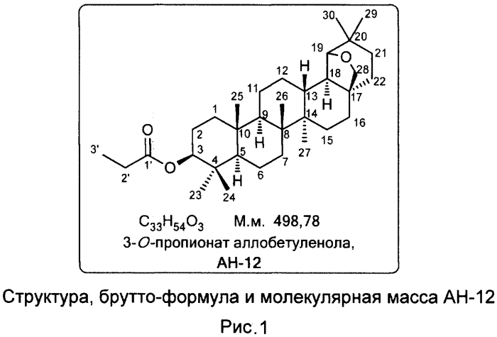 Иммуномодулирующее средство на основе 3-о-пропионата аллобетуленола (19β,28-эпокси-18α-олеанан-3β-ил и пропионат)