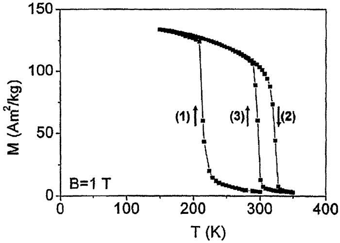 Субстраты, содержащие переключаемые ферромагнитные наночастицы