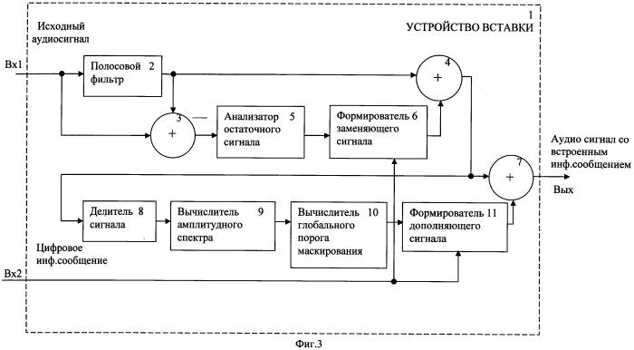 Способ и система передачи цифровой информации в канале радиовещания