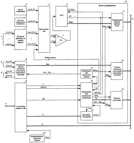 Устройство ввода аналоговых сигналов