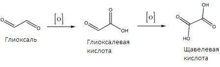 Способ получения натриевой соли глиоксалевой кислоты из продуктов окисления глиоксаля