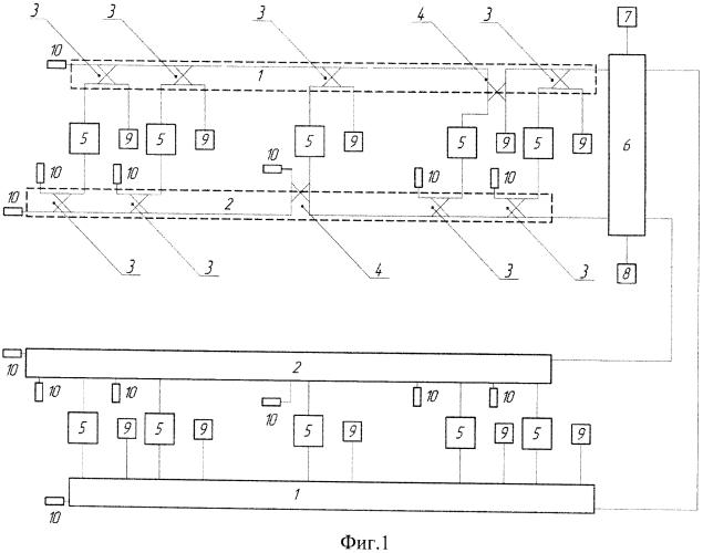 Распределительная система для фазированной антенной решетки